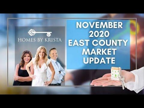 November 2020 East County Market update
