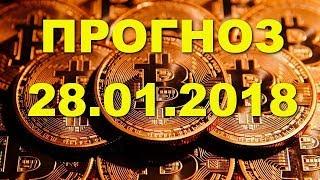 BTC/USD — Биткойн Bitcoin прогноз цены / график цены на 28.01.2018 / 28 января 2018 года