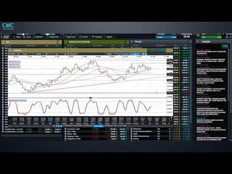 Weekly Charting Analysis 15 June 2015 CMC Markets