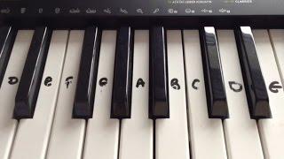 Keyboard Tutorial - Simple Version of Fur Elise | For Beginners