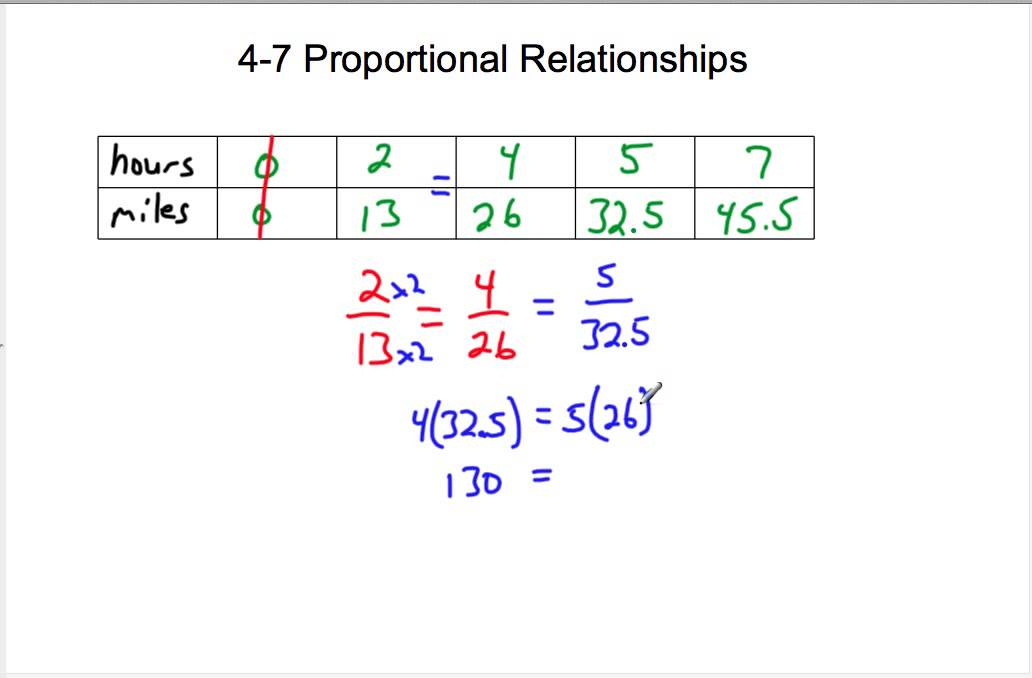 what is a proportional relationship in mathematics