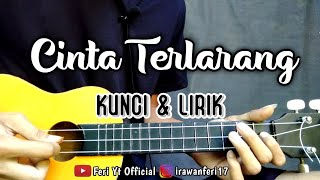 Cinta Terlarang - ILIR 7 (Kunci & Lirik) cover kentrung ukulele by Feri Yt Official
