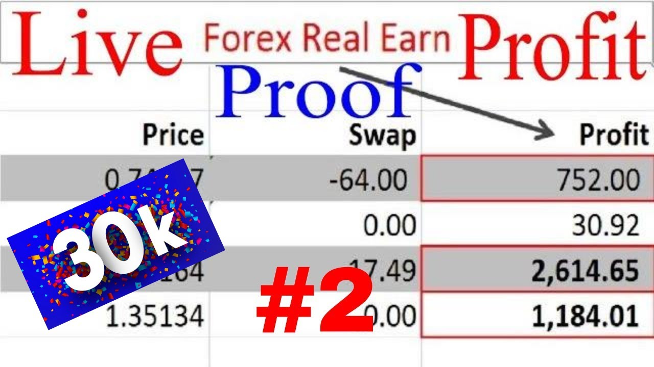 forex trading tutorials for beginners pdf
