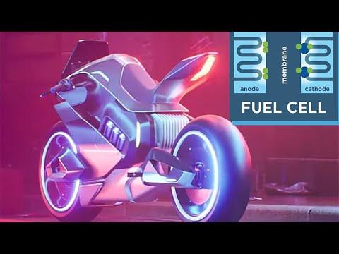 Hydrogen Power - The Latest Developments