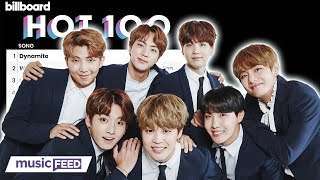 BTS Makes Pop Culture History On Billboard Charts!