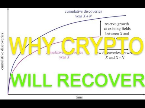 Why cryptocurrency will succeed