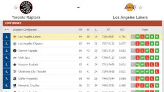 Los Angeles Lakers vs Toronto Raptors Live, NBA 2020 Lakers vs Raptors Live Streaming