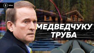 Санкції Медведчуку: все, що ви хочете знати