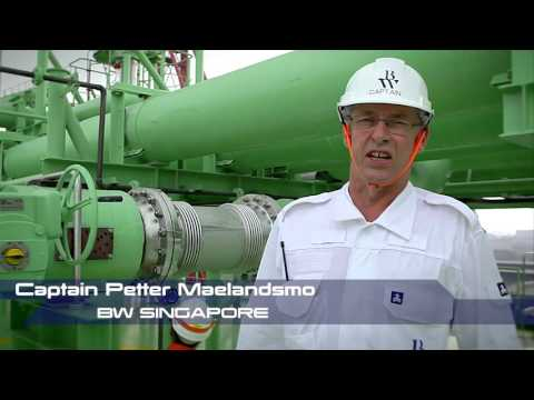 BW LNG L What Does It Mean To Deliver LNG