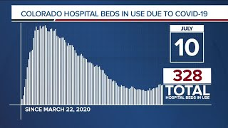 GRAPH: COVID-19 hospital beds in use as of July 10, 2020