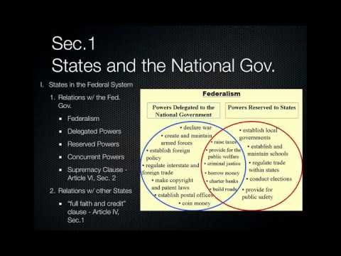 16.1 States and the National Government