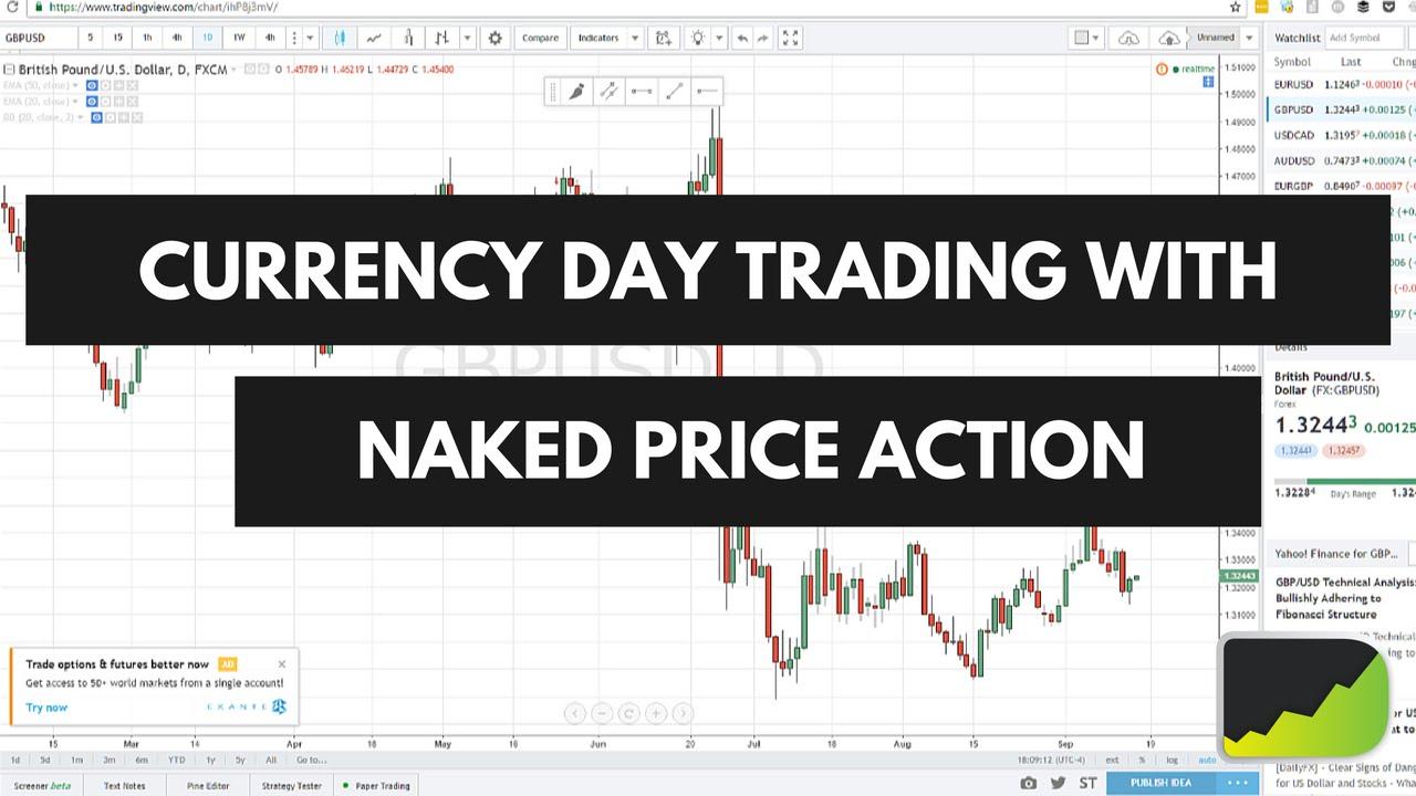 Trading Strategy Currency Day With Price Action