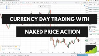 Trading Strategy: Currency Day Trading With Naked Price Action