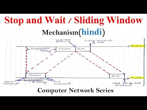Flow control (Stop and Wait and Sliding window ) in Hindi | Computer Network series