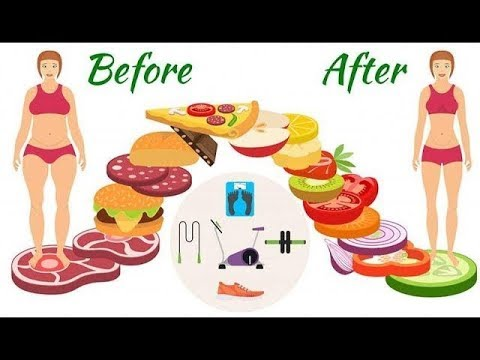 How To Lose Weight Fast | Without Exercise or Diet |New Trend |Health Care | Health Fitness Wellness