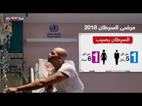 السرطان سيؤدى لوفاة أكثر من 9 ملايين مصاب عام 2018  - 12:54-2018 / 9 / 14