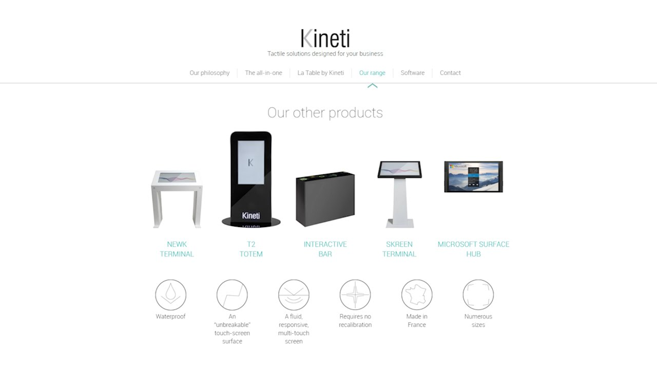 Kineti Technologies Imagine