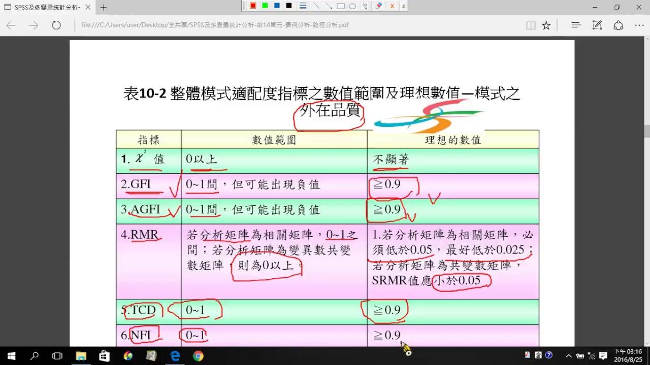 7SPSS及多變量統計分析 第14單元 實例分析 路徑分析 - YouTube