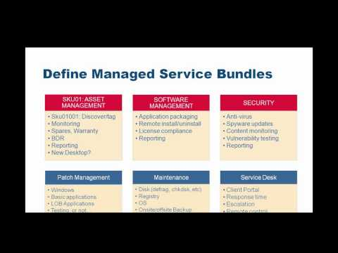 Monitoring and Managing Your Service