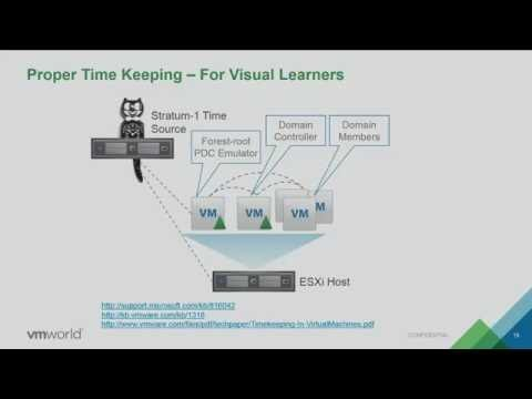 VMworld 2016: VIRT7621 - Virtualize Active Directory, the Right Way!