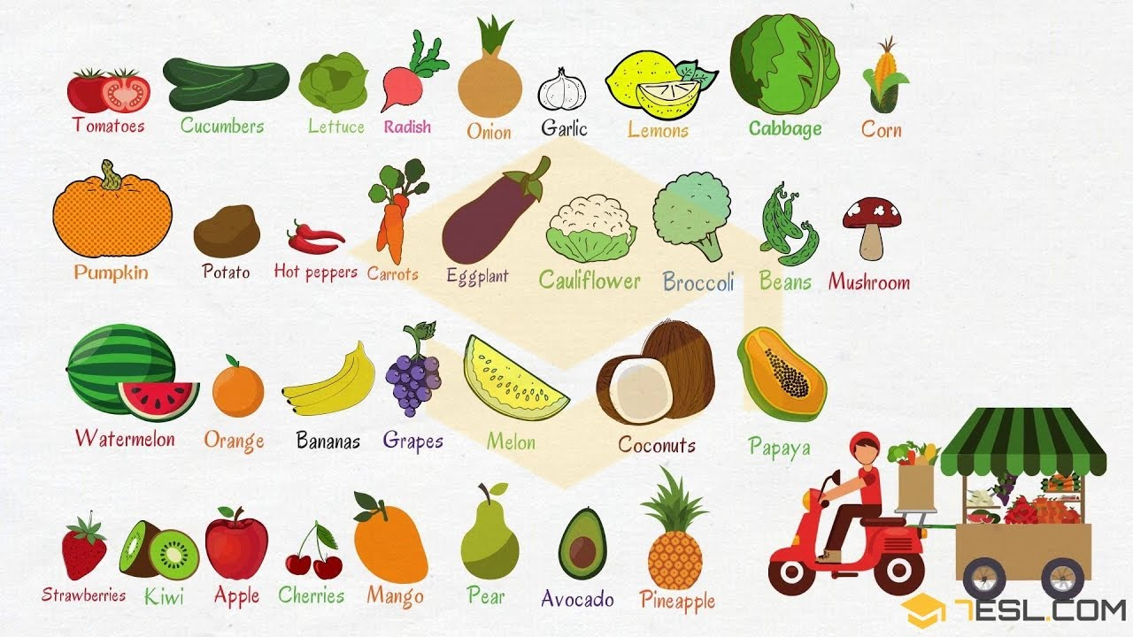 Fruits And Vegetables In English Learn Names Of Fruits Vegetables With Pictures