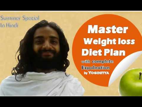Master weight Loss Diet Plan For Summer with explaination in Hindi by Yoginitya