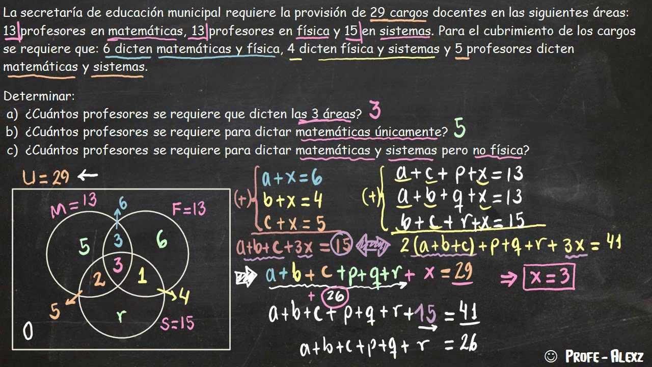 Diagrama de venn problema 211 con 3 conjuntos youtube diagrama de venn problema 211 con 3 conjuntos ccuart Image collections