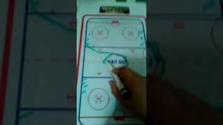 Урок хоккея на хоккейной доске