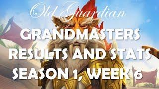 Hearthstone Grandmasters season 1, week 6 results and statistics