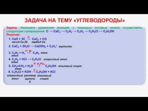 Химия белки