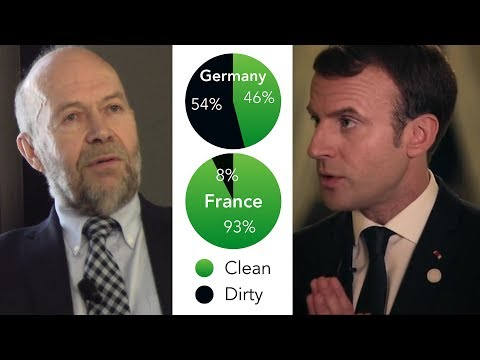 Renewables in Germany (Energiewende!) and Nuclear in France