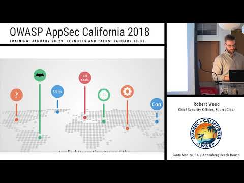 APPSEC Cali 2018 - Applied Deception Beyond the Honeypot: Moving Past 101