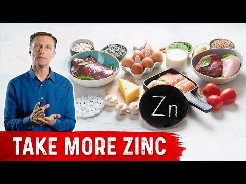 Your Zinc Levels Predict COVID-19 Severity
