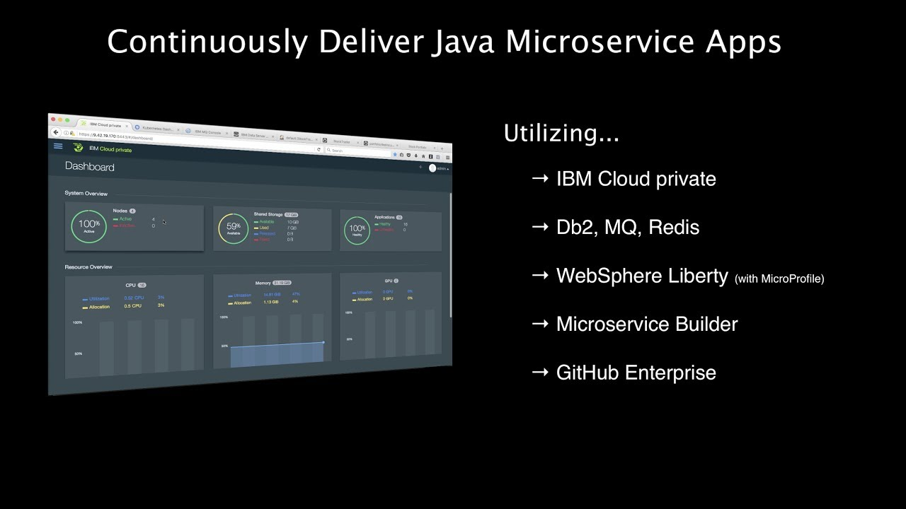 Build and Continuously Deliver a Java Microservices App in IBM Cloud