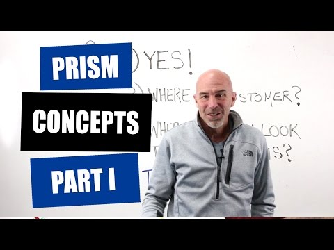 Optician Training: Prism Concepts  Part 1