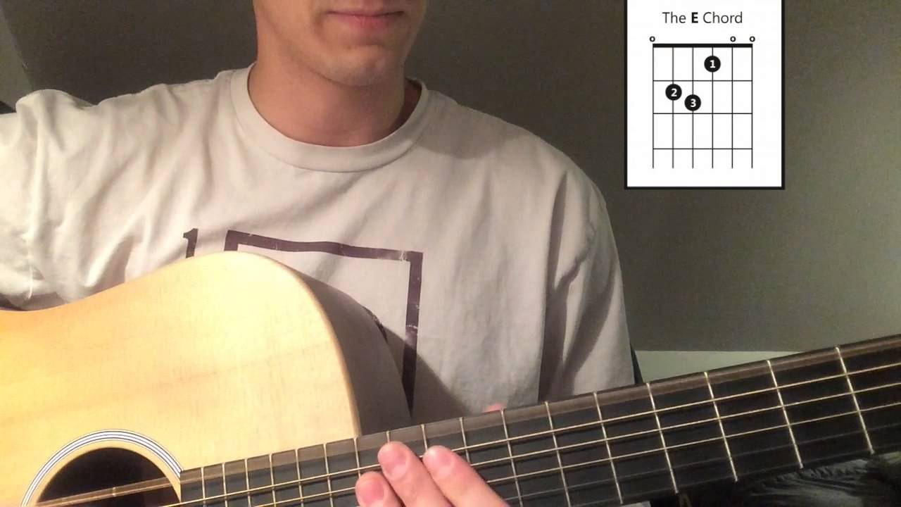 How to play say it aint so by weezer intro in standard tuning how to play say it aint so by weezer intro in standard tuning hexwebz Gallery