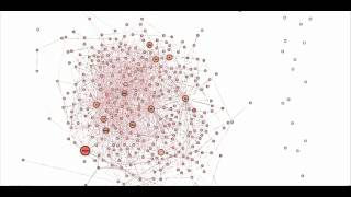 Visualizing iso-octane dynamic selection with Gephi