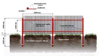 Установить забор с профнастила, еврозабор, кирпичный, шлакоблочный(Криворожская строительная компания