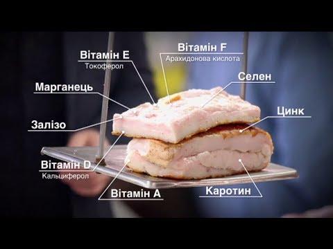 Почему украинское сало