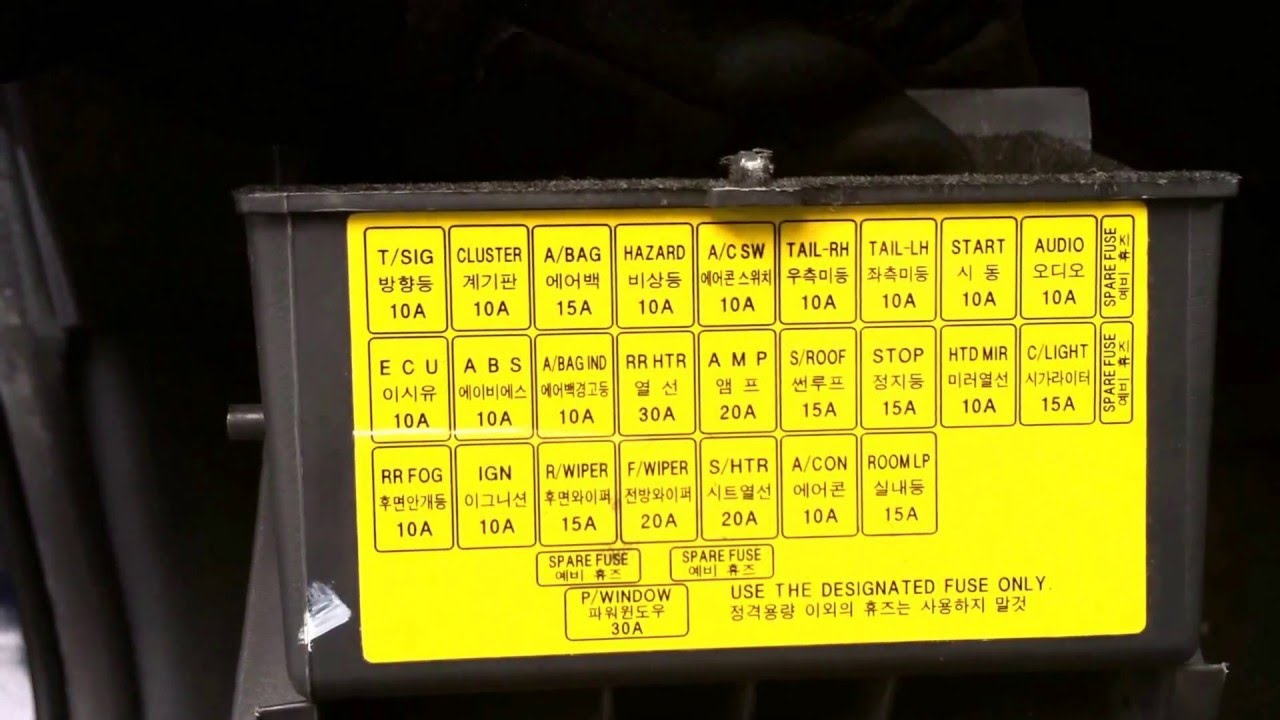 Hyundai Elantra 2001-2006 Fuse Box Location and Diagram on