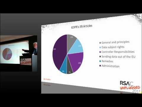 RSAC Unplugged - GDPR – it's not the security issue you think it is