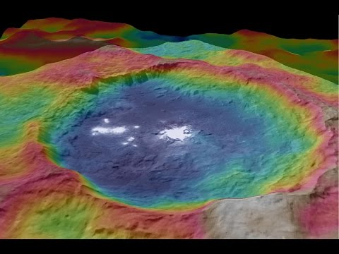 Hallan Indicios de Vida en Ceres y en el Cometa 67P