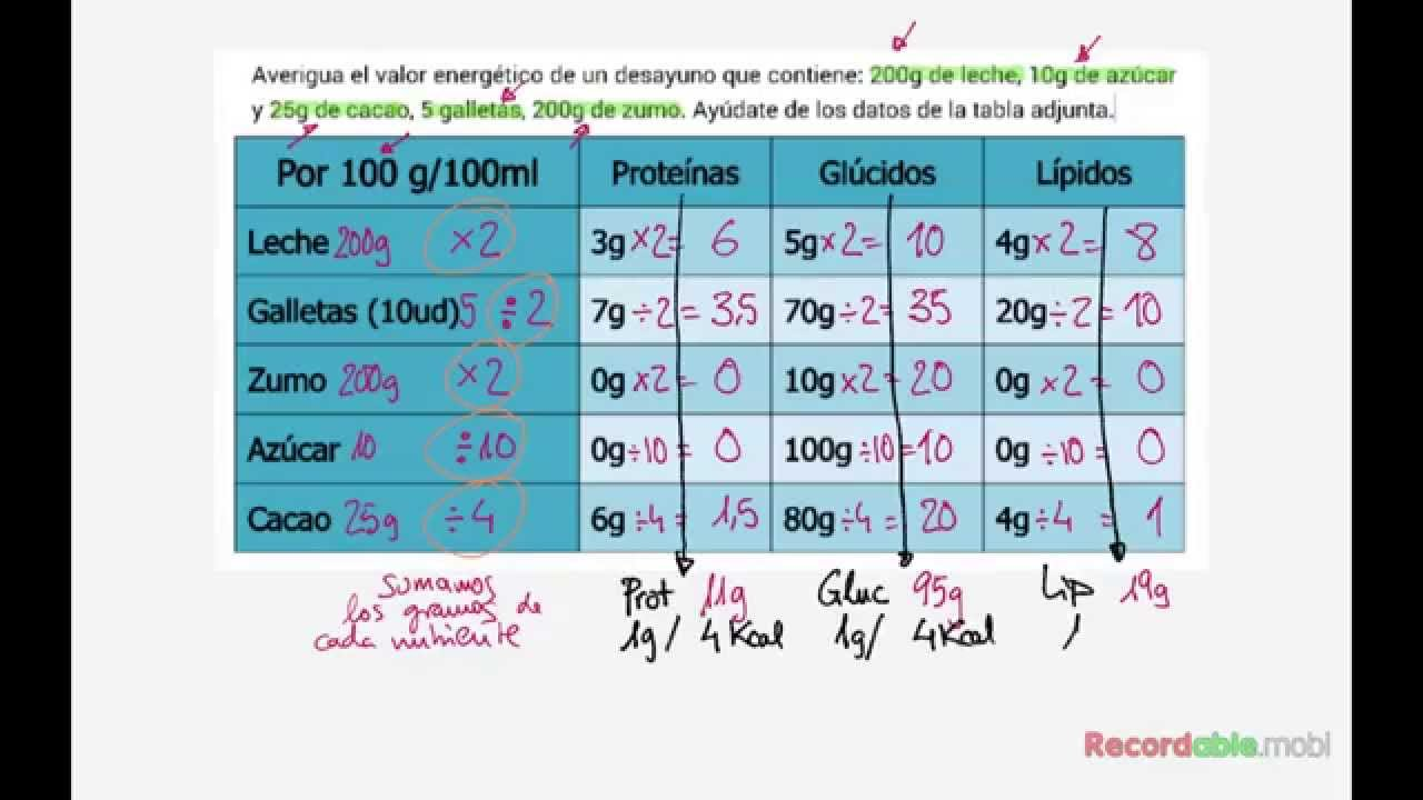 como se calcula o valor energético de alimentos