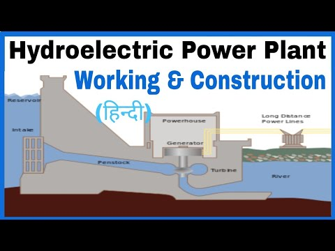 Hydroelectric Power Plant in hindi, Working and Construction