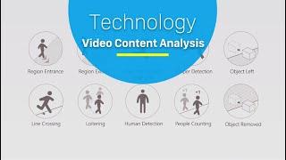 Milesight Video Analizler