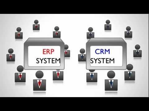 Enterprise Resource Planning (ERP) Integration for Sage SalesLogix - Introduction