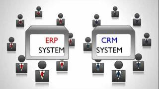 Enterprise Resource Planning (ERP) Integration for Sage SalesLogix - Introduction