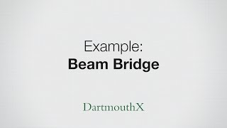 Designing a beam to cross a span and how it compares to a truss