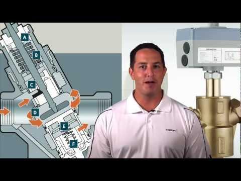 Introducing The Siemens Pressure Independent Control Valve