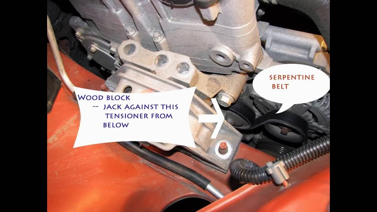 2008 Chevrolet Hhr Serpentine Belt Diagram Not Lossing Wiring Vortec V6 Engine Images Gallery